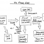 Money Map