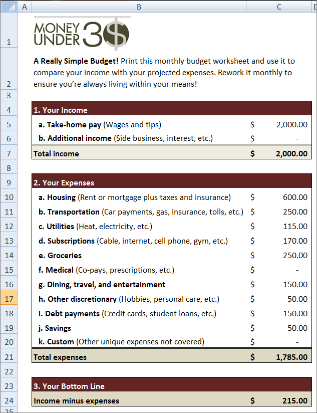 Simple Budget Worksheet Money Under 30 – Downloadable Budget Worksheet