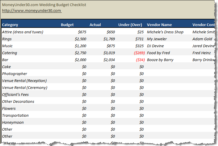 The wedding budget spreadsheet and guest list provides a simple way to track wedding costs and manage your guest list.