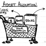 Asset allocation is like a grocery basket, a little of this and a little of that gets you a well-balanced diet/portfolio.