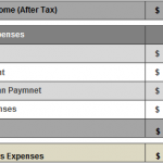 Erik Income Expenses