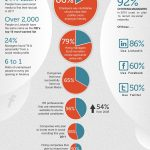 Job-Searching-with-Social-Media-Infographic1.jpg