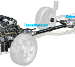 The powertrain warranty covers the drivetrain, transmission, and engine.