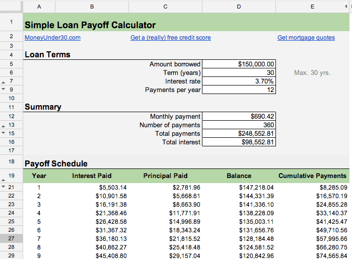 A free Google Doc loan payoff spreadsheet from MoneyUnder30.com