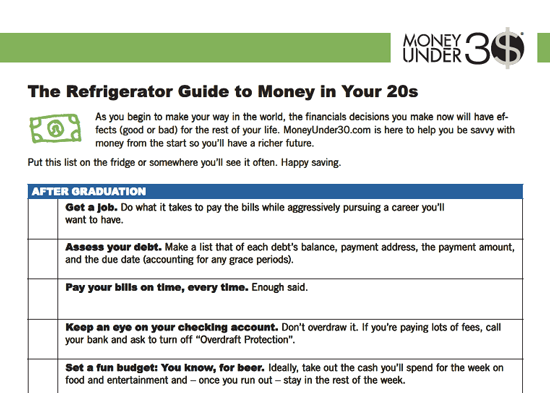 Money in your 20s: a checklist of personal finance milestones.