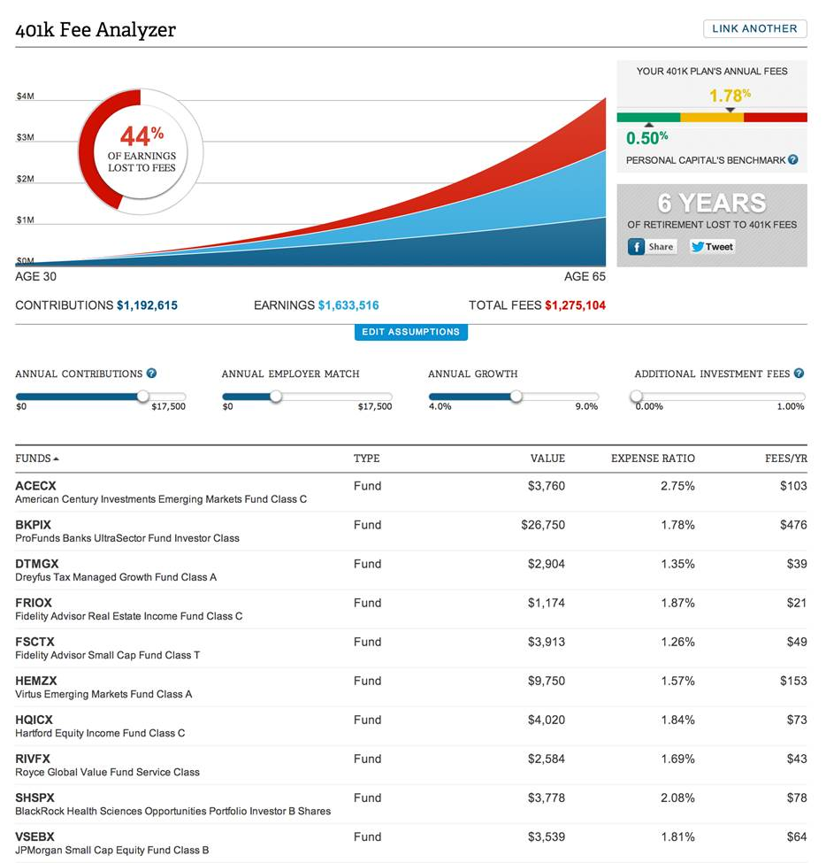 Personal Capital 401k fee analyzer lets you see how much your'e paying for your 401k plan.