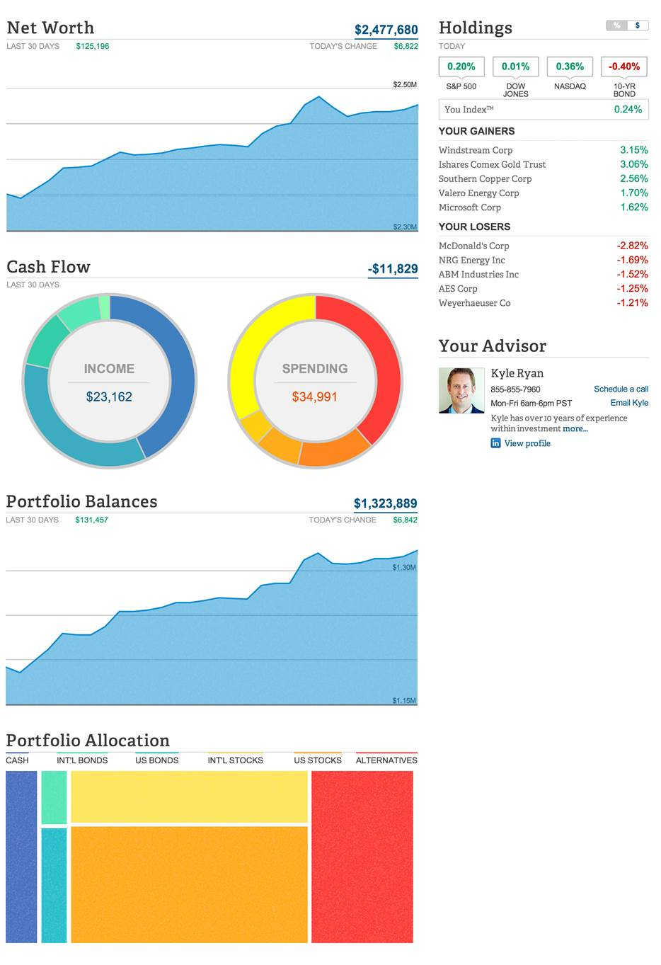 Personal Capital's net worth tool is a colorful snapshot of your entire financial picture.