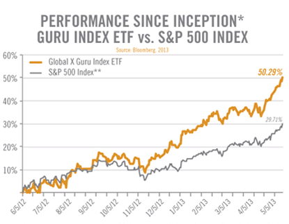 Hedge fund alternatives like the GURU ETF can give investors beefier returns without the big barriers to entry.