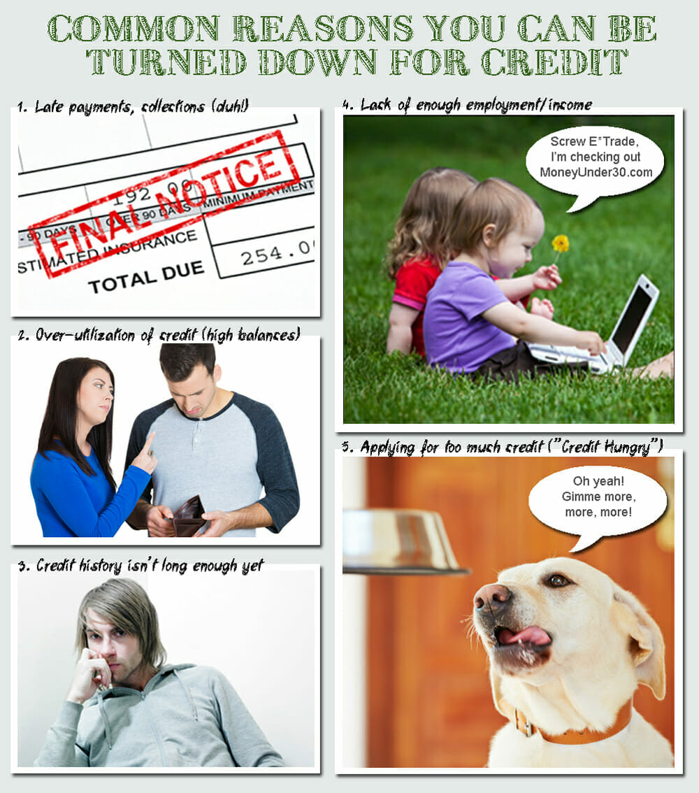 Why was your credit application denied? Common reasons you can rejected for credit.