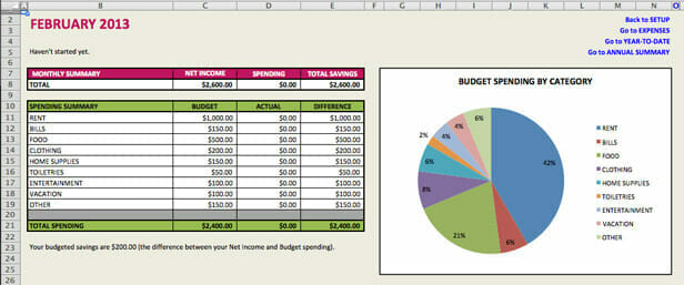Savvy Spreadsheets Super Basic Budget