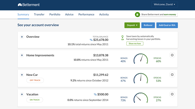 I use Betterment to save for short-term savings goals of between 1 and 5 years.