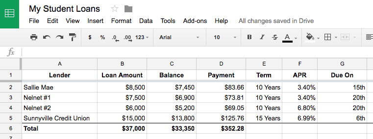 An example of a student loan repayment spreadsheet for organizing your student loan payoff.