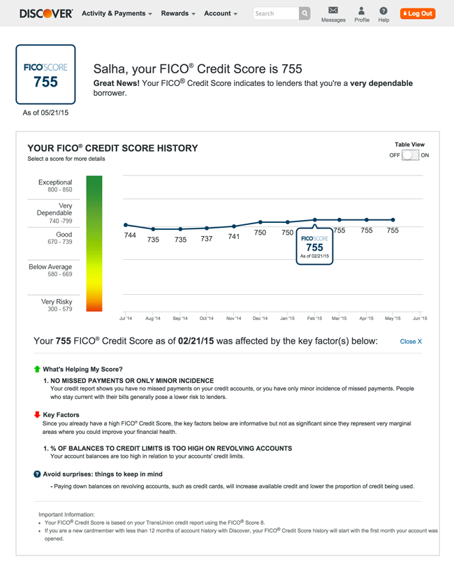 Discover Card FICO Credit Score Tracking