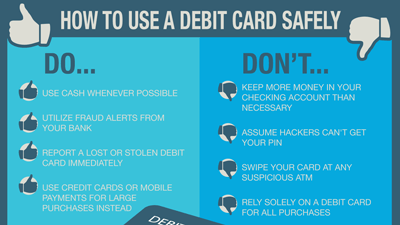 Can You Use A Debit Card To Buy A Car