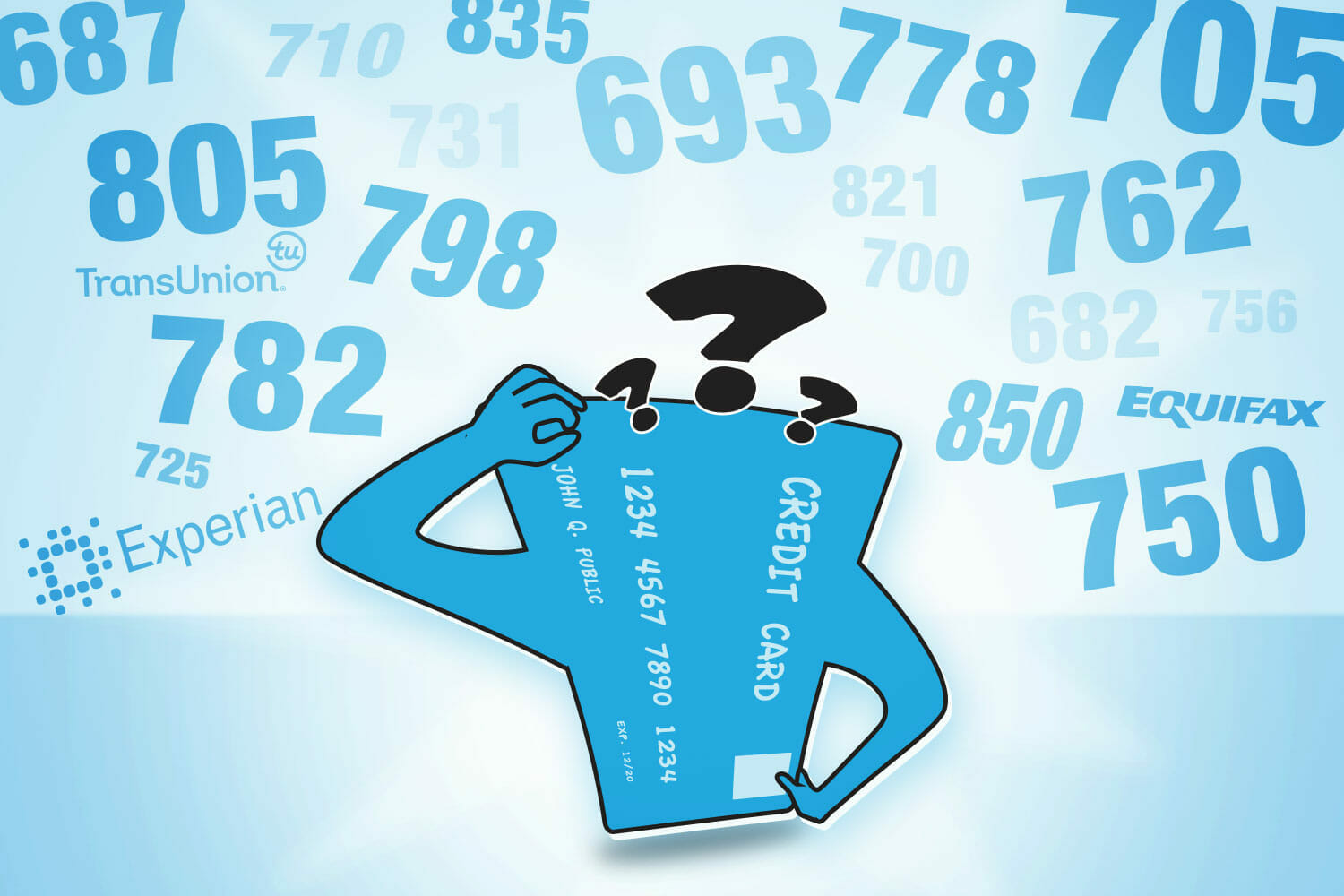 Credit Report Companies >> Why Is My Credit Score Different Depending Where I Look?