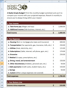 which budget system is best for you money under 30