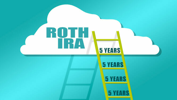 How To Create A Roth Ira Conversion Ladder
