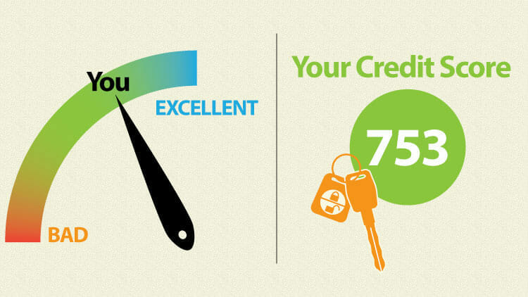 What Is A Good Credit Score To Buy A Car >> Why You Should Track Your Credit Before Buying A Car