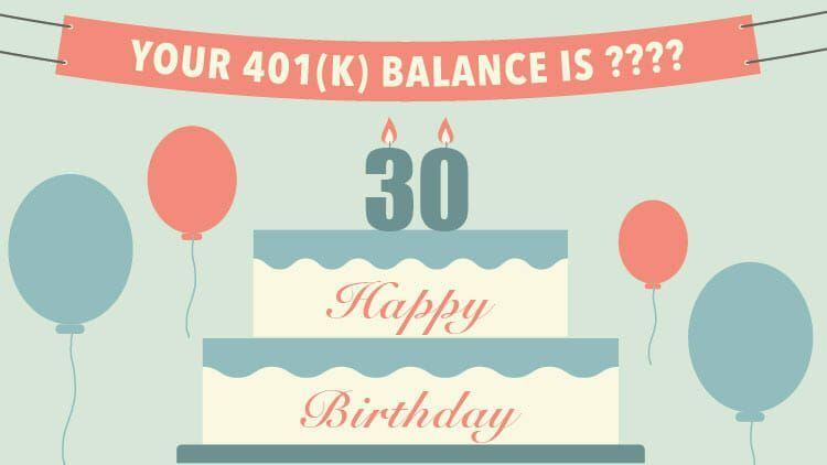 How Much Should Be In Your 401 K At 30
