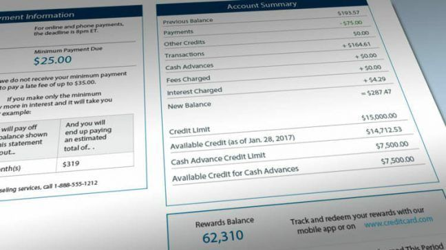 Available Credit: What It Is And Why It's Important - Money Under 30