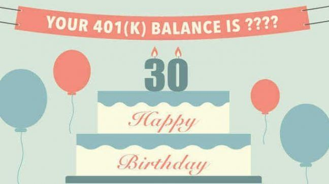 How Much Should Be In Your 401(k) At 30?