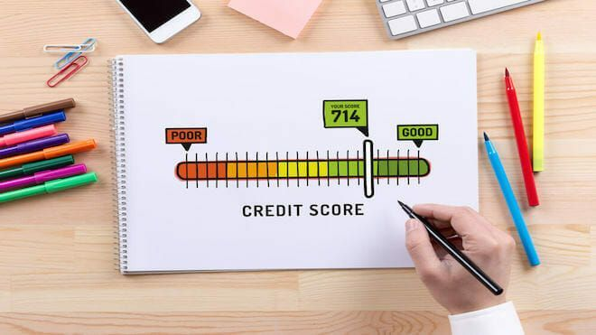 730 Credit Score >> Best Personal Loans For Good Credit Credit Score 670 739