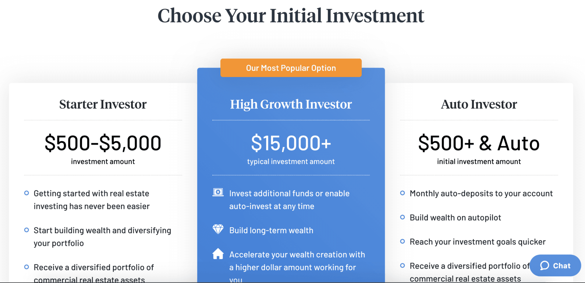 DiversyFund Review: My Experience Using DiversyFund - Initial investment