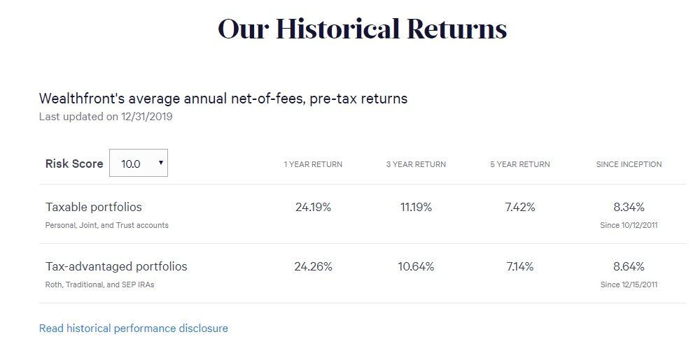 Ally Invest Review - Wealthfront Returns