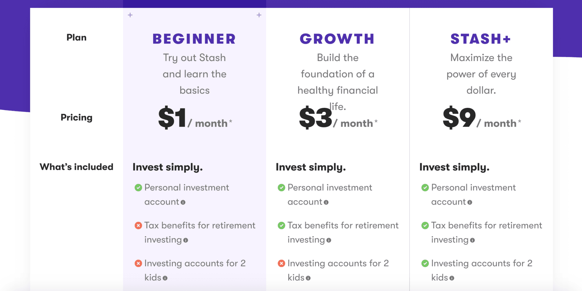 Screengrab of the Stash App investment plans - Learnbonds