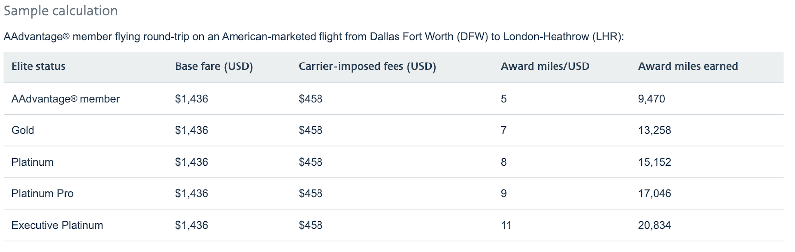 How Do Airline Miles Work - Sample calculations