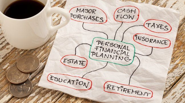 What Is A Financial Plan And Why Do You Need One? - What does a financial plan include?
