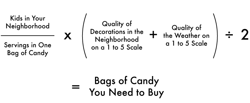 5 Ways To Save On Halloween - Candy equation