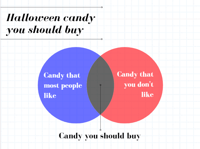5 Ways To Save On Halloween - How much Halloween candy should I buy?