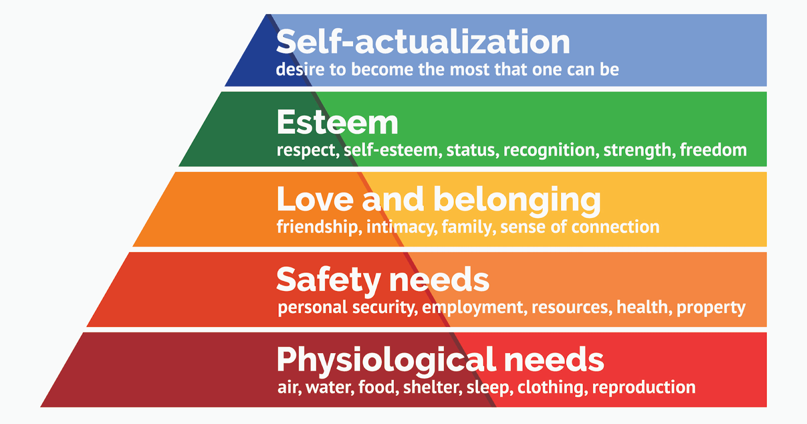 How The Rich Get Rich (And You Can, Too) - Maslow's Hierarchy of Needs